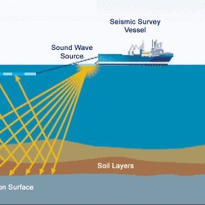 3d seismic survey Tired of waiting on your seismic call precision geophysical, we'll get it done in a timely fashion products ct-32 close tolerance geophones 3d and 2d surveys.