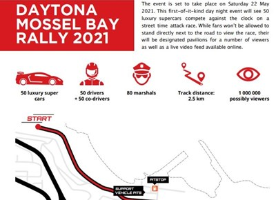 Infographics detailing road closures for Justworx Daytona Rally