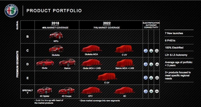 Alfa Romeo axing MiTo in 2019 as part of brand strategy-Autodealer